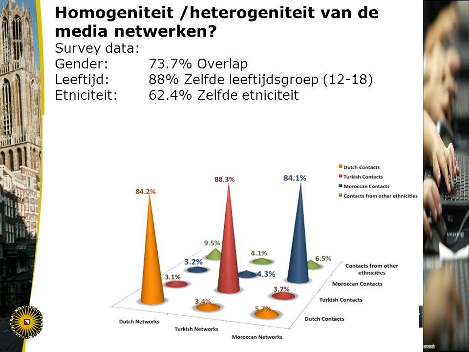 Homogeniteit /heterogeniteit van de media netwerken.