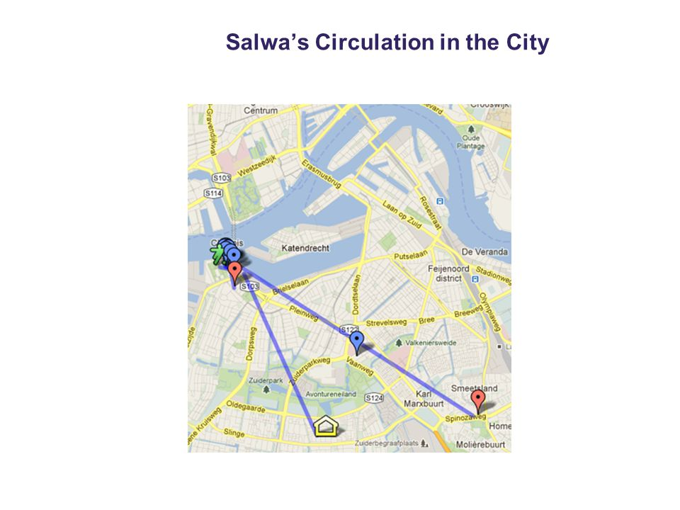 Salwa's Circulation in the City