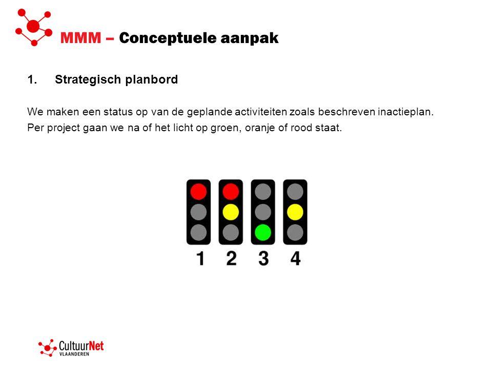 MMM – Conceptuele aanpak 1.Strategisch planbord We maken een status op van de geplande activiteiten zoals beschreven inactieplan. Per project gaan we
