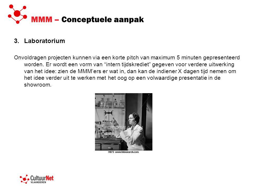 MMM – Conceptuele aanpak 3.Laboratorium Onvoldragen projecten kunnen via een korte pitch van maximum 5 minuten gepresenteerd worden. Er wordt een vorm