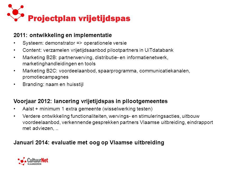 Projectplan vrijetijdspas 2011: ontwikkeling en implementatie Systeem: demonstrator => operationele versie Content: verzamelen vrijetijdsaanbod piloot