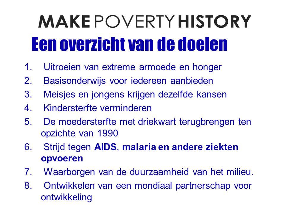 Een overzicht van de doelen 1. Uitroeien van extreme armoede en honger 2.
