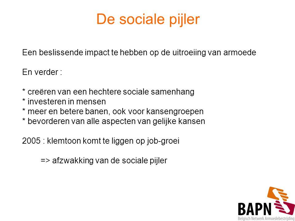 De sociale pijler Een beslissende impact te hebben op de uitroeiing van armoede En verder : * creëren van een hechtere sociale samenhang * investeren