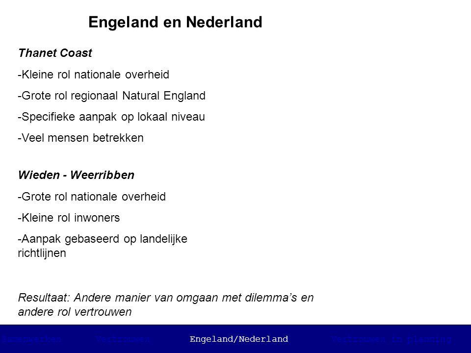 Engeland en Nederland Thanet Coast -Kleine rol nationale overheid -Grote rol regionaal Natural England -Specifieke aanpak op lokaal niveau -Veel mense