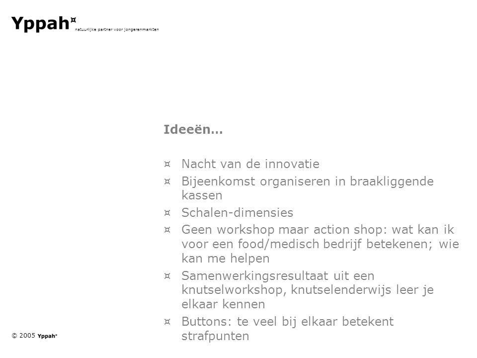 © 2005 natuurlijke partner voor jongerenmarkten Ideeën… ¤Nacht van de innovatie ¤Bijeenkomst organiseren in braakliggende kassen ¤Schalen-dimensies ¤G