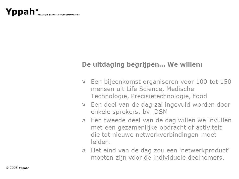 © 2005 natuurlijke partner voor jongerenmarkten De uitdaging begrijpen… We willen: ¤Een bijeenkomst organiseren voor 100 tot 150 mensen uit Life Scien