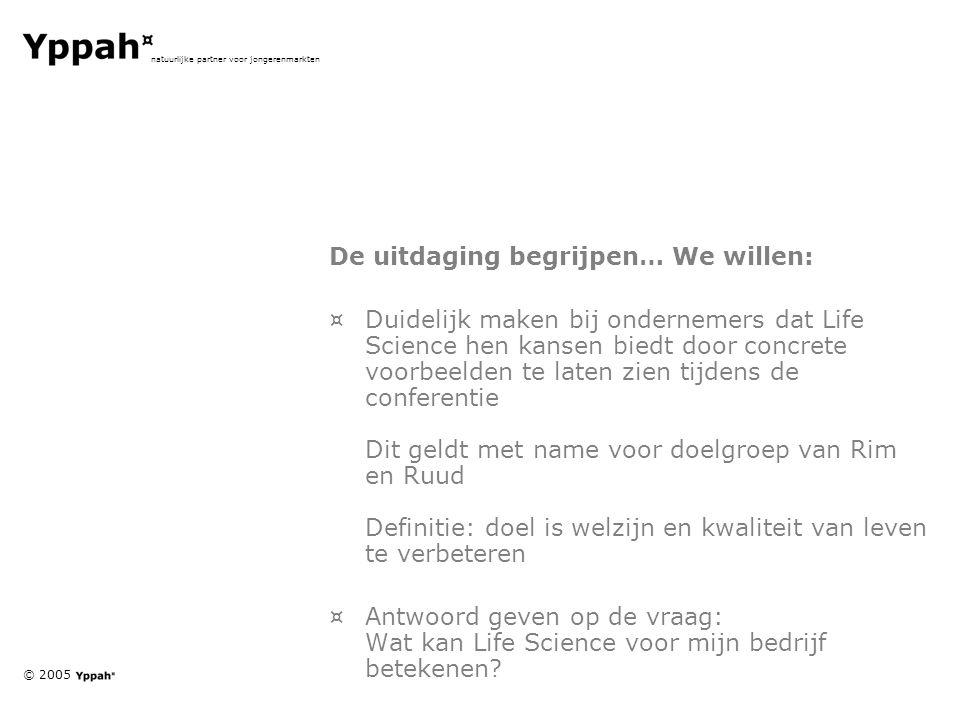 © 2005 natuurlijke partner voor jongerenmarkten De uitdaging begrijpen… We willen: ¤Duidelijk maken bij ondernemers dat Life Science hen kansen biedt