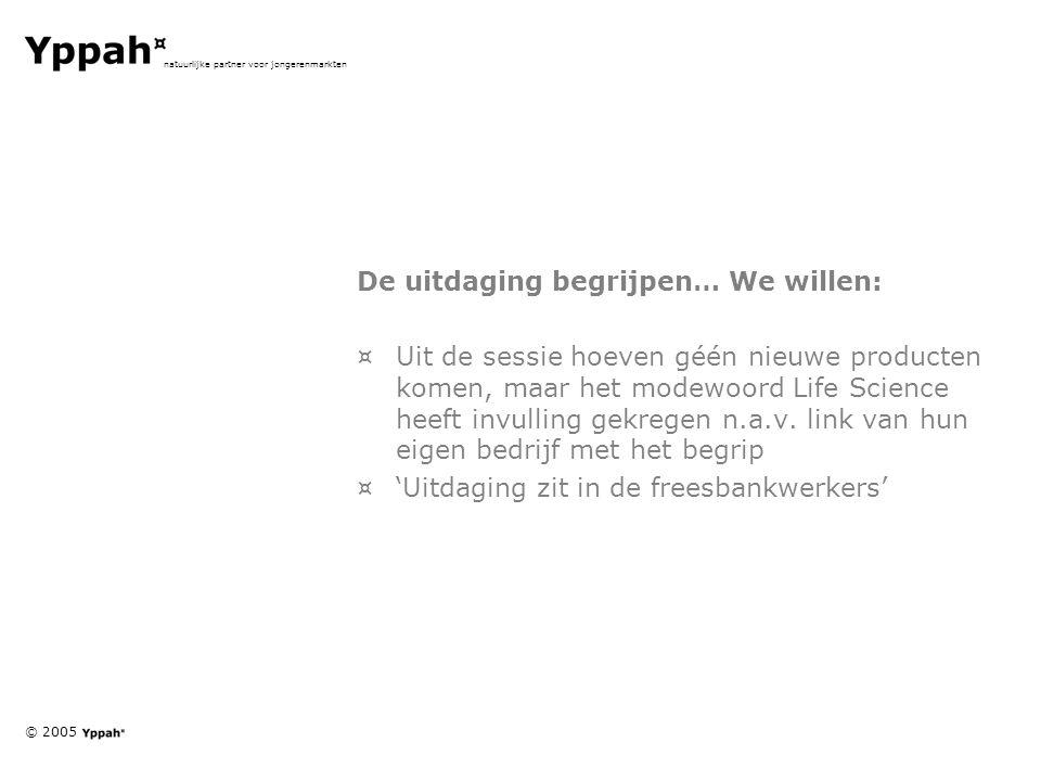 © 2005 natuurlijke partner voor jongerenmarkten De uitdaging begrijpen… 1a.