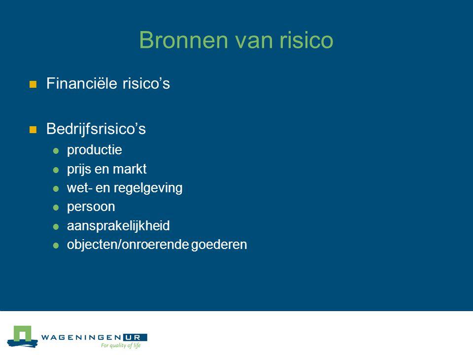 Bronnen van risico Financiële risico's Bedrijfsrisico's productie prijs en markt wet- en regelgeving persoon aansprakelijkheid objecten/onroerende goederen