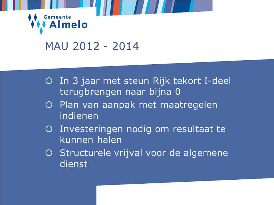 MAU 2012 - 2014  In 3 jaar met steun Rijk tekort I-deel terugbrengen naar bijna 0  Plan van aanpak met maatregelen indienen  Investeringen nodig om resultaat te kunnen halen  Structurele vrijval voor de algemene dienst