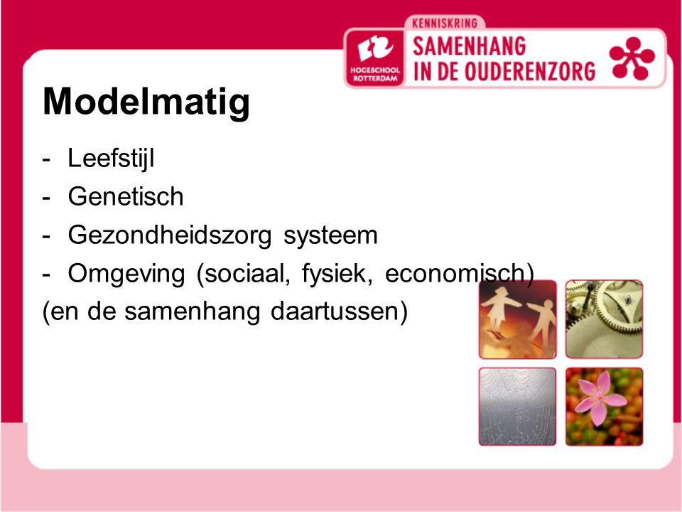 Modelmatig -Leefstijl -Genetisch -Gezondheidszorg systeem -Omgeving (sociaal, fysiek, economisch) (en de samenhang daartussen)