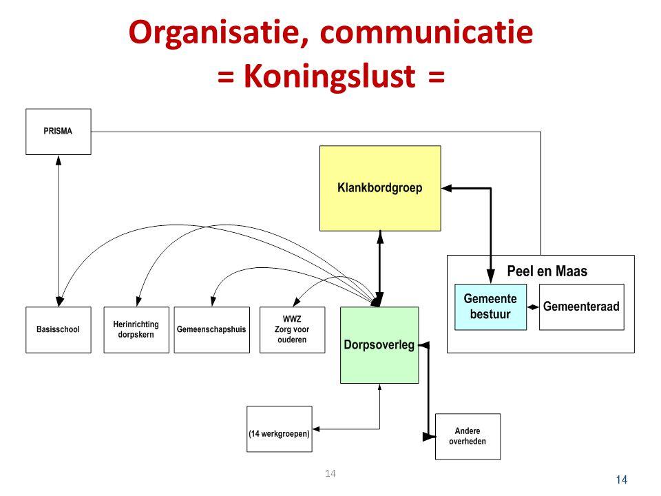 14 Organisatie, communicatie = Koningslust =