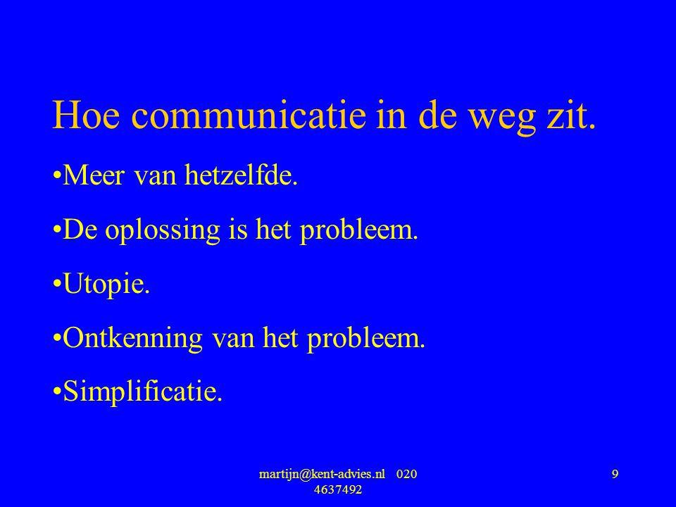 martijn@kent-advies.nl 020 4637492 9 Hoe communicatie in de weg zit. Meer van hetzelfde. De oplossing is het probleem. Utopie. Ontkenning van het prob