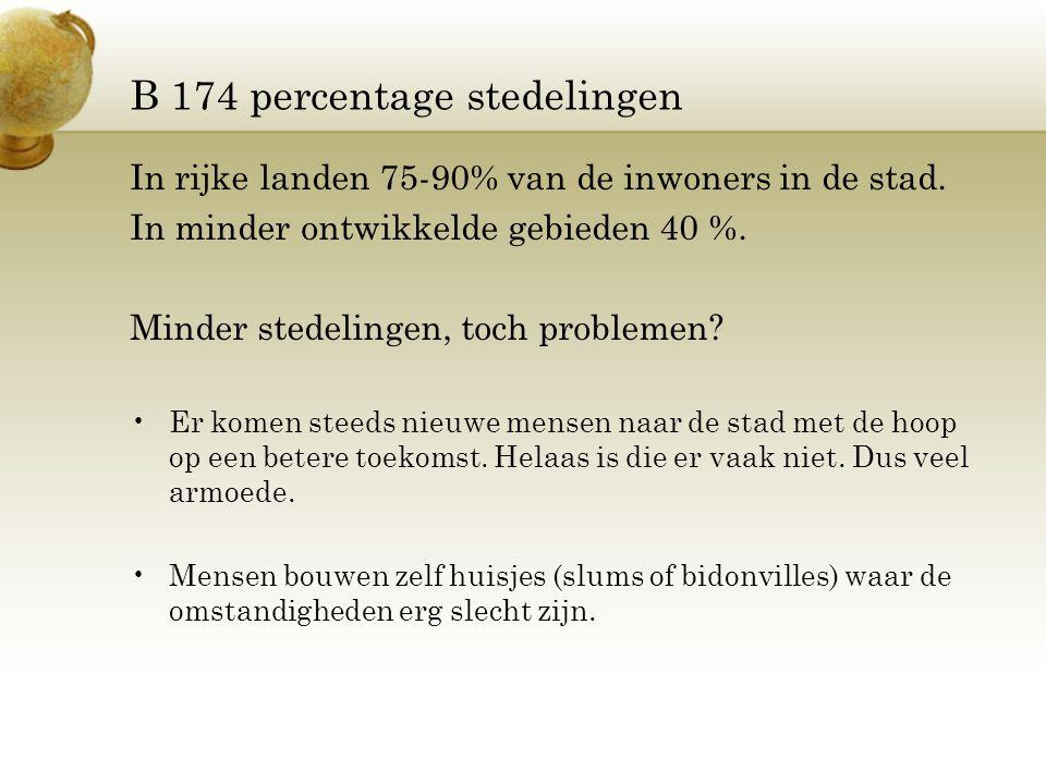 B 174 percentage stedelingen In rijke landen 75-90% van de inwoners in de stad. In minder ontwikkelde gebieden 40 %. Minder stedelingen, toch probleme
