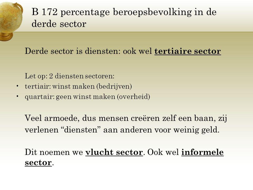 B 172 percentage beroepsbevolking in de derde sector Derde sector is diensten: ook wel tertiaire sector Let op: 2 diensten sectoren: tertiair: winst m