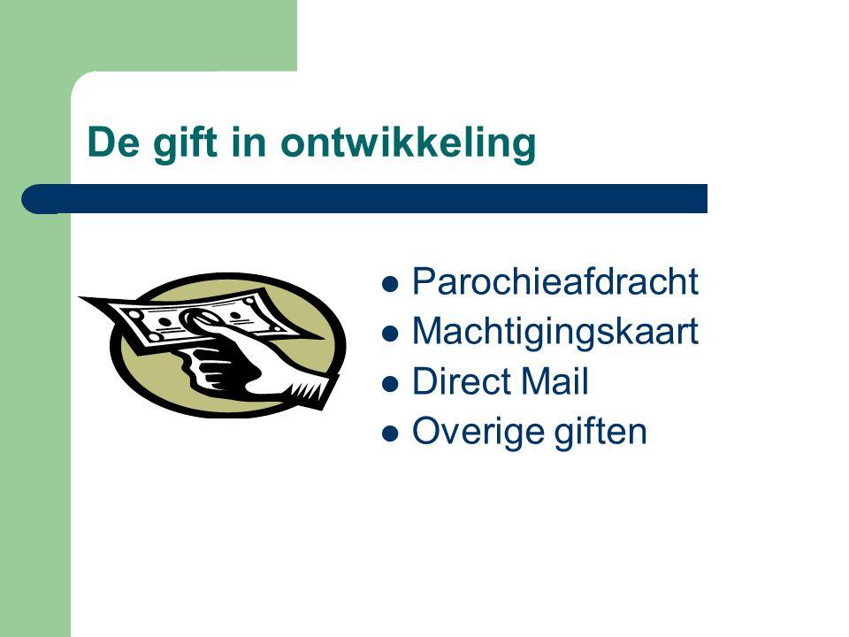 De gift in ontwikkeling Parochieafdracht Machtigingskaart Direct Mail Overige giften