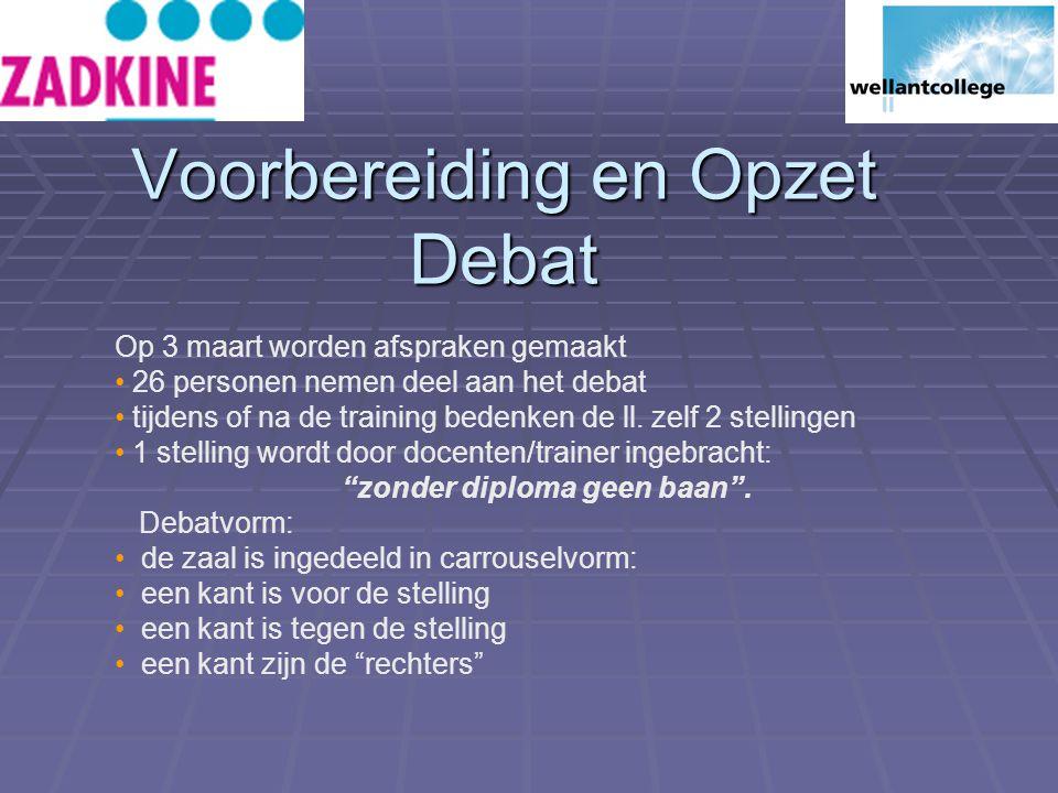 Voorbereiding en Opzet Debat Op 3 maart worden afspraken gemaakt 26 personen nemen deel aan het debat tijdens of na de training bedenken de ll.