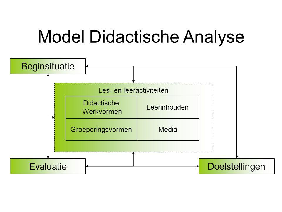 Model Didactische Analyse Doelstellingen Beginsituatie Evaluatie Leerinhouden GroeperingsvormenMedia Didactische Werkvormen Les- en leeractiviteiten