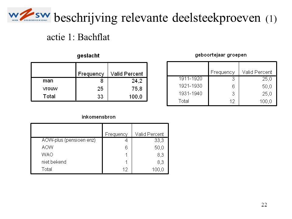 22 beschrijving relevante deelsteekproeven (1) actie 1: Bachflat