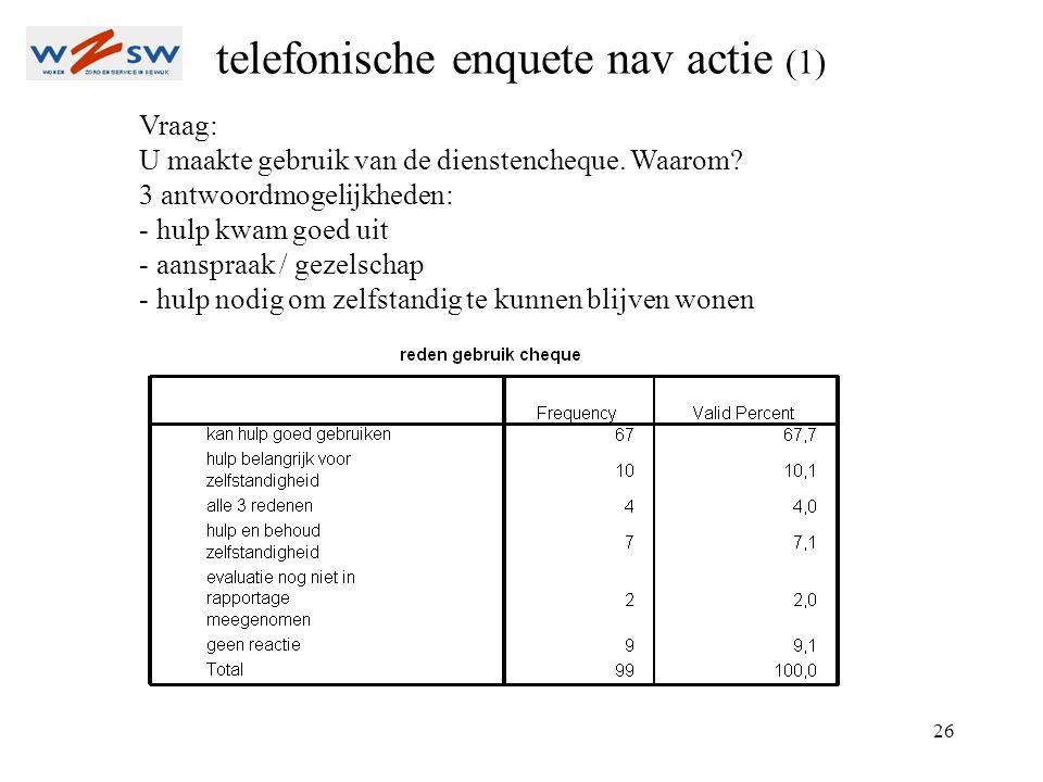 26 telefonische enquete nav actie (1) Vraag: U maakte gebruik van de dienstencheque. Waarom? 3 antwoordmogelijkheden: - hulp kwam goed uit - aanspraak