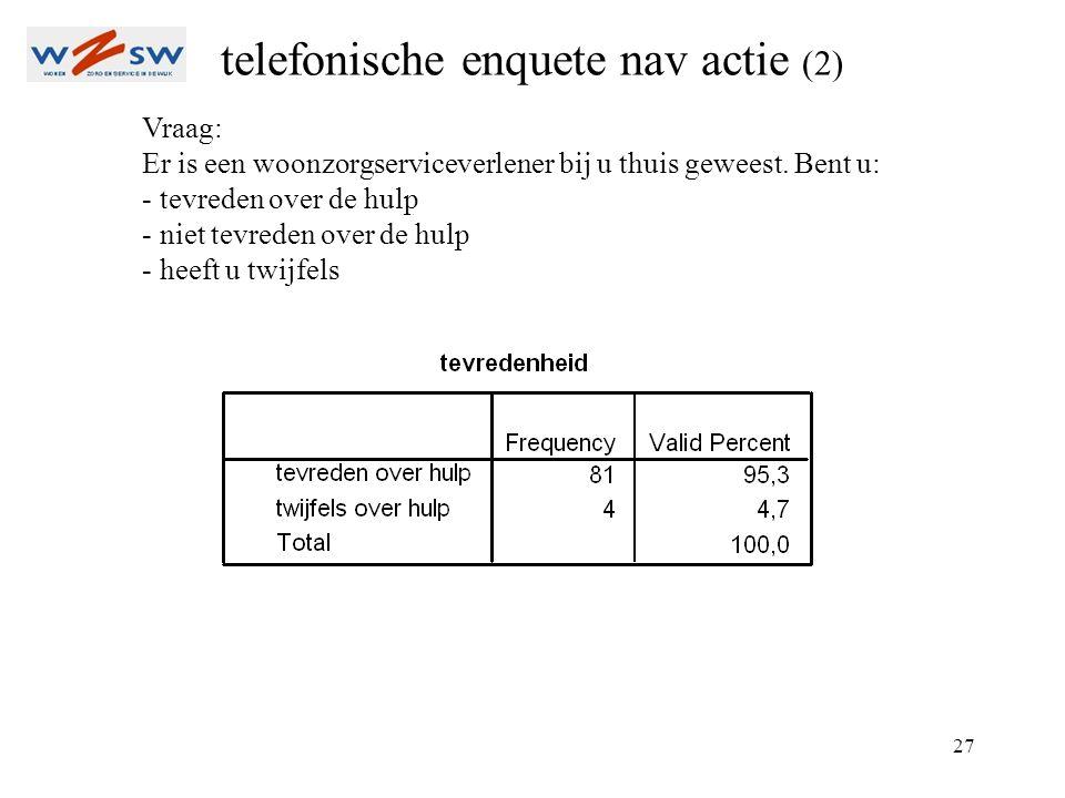 27 telefonische enquete nav actie (2) Vraag: Er is een woonzorgserviceverlener bij u thuis geweest. Bent u: - tevreden over de hulp - niet tevreden ov