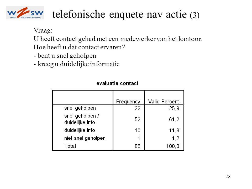 28 telefonische enquete nav actie (3) Vraag: U heeft contact gehad met een medewerker van het kantoor. Hoe heeft u dat contact ervaren? - bent u snel