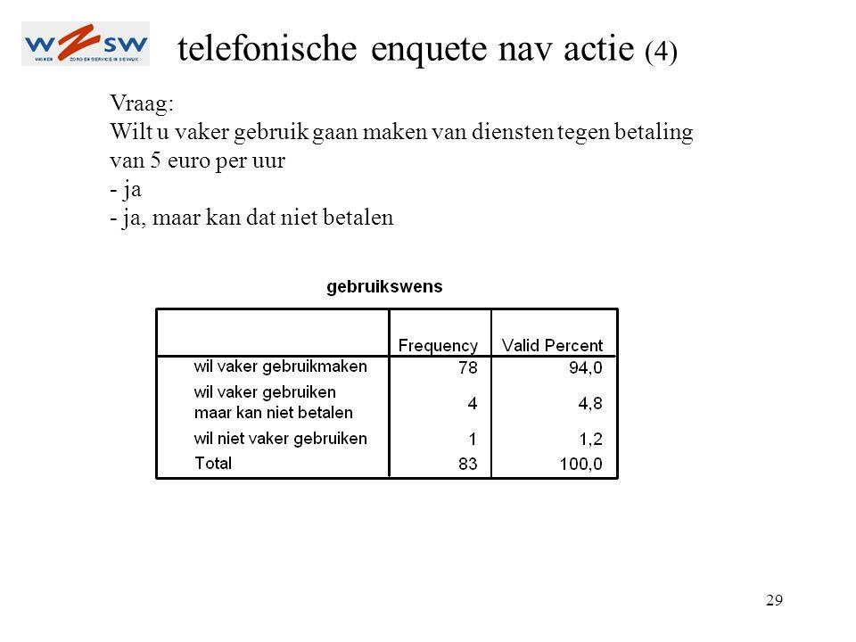 29 telefonische enquete nav actie (4) Vraag: Wilt u vaker gebruik gaan maken van diensten tegen betaling van 5 euro per uur - ja - ja, maar kan dat niet betalen