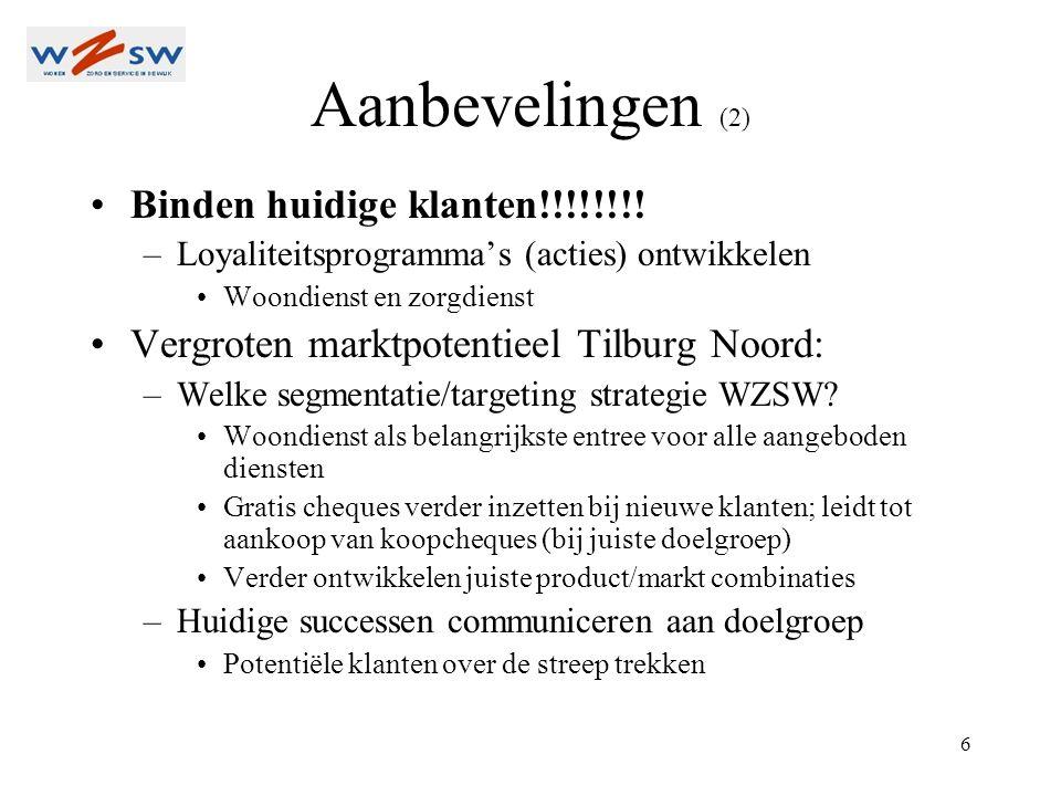 6 Aanbevelingen (2) Binden huidige klanten!!!!!!!! –Loyaliteitsprogramma's (acties) ontwikkelen Woondienst en zorgdienst Vergroten marktpotentieel Til