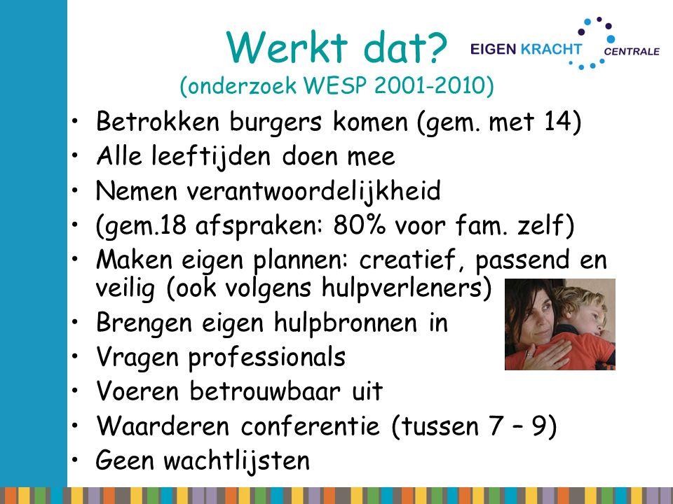 Werkt dat? (onderzoek WESP 2001-2010) Betrokken burgers komen (gem. met 14) Alle leeftijden doen mee Nemen verantwoordelijkheid (gem.18 afspraken: 80%