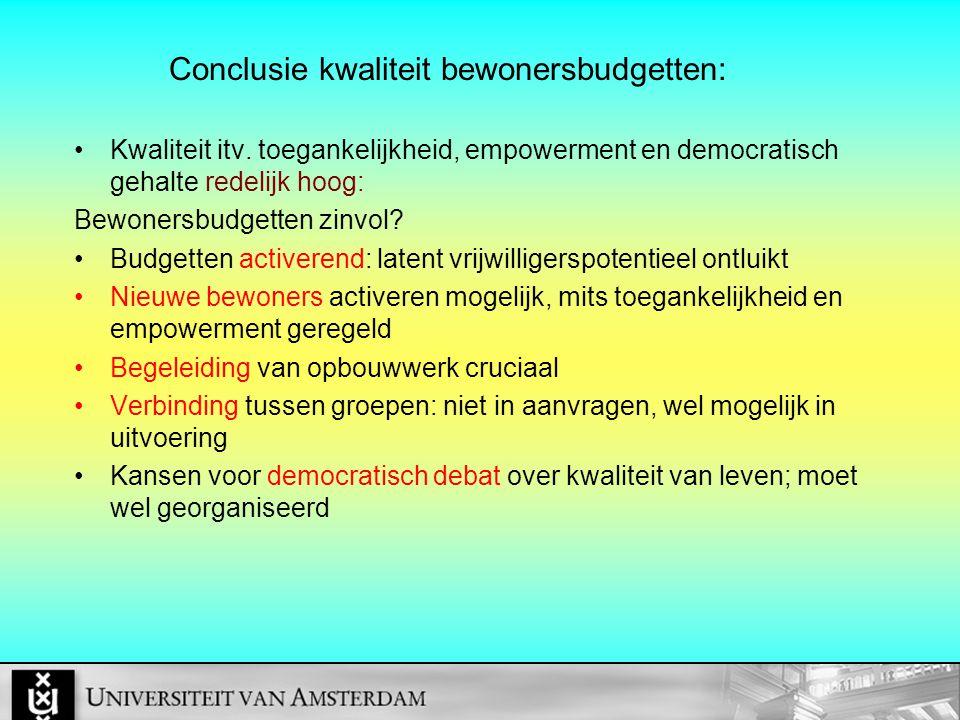 Conclusie kwaliteit bewonersbudgetten: Kwaliteit itv.