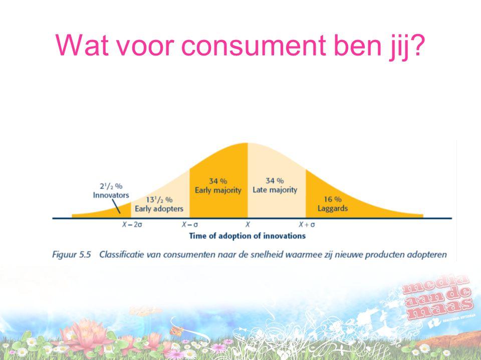 Wat voor consument ben jij?
