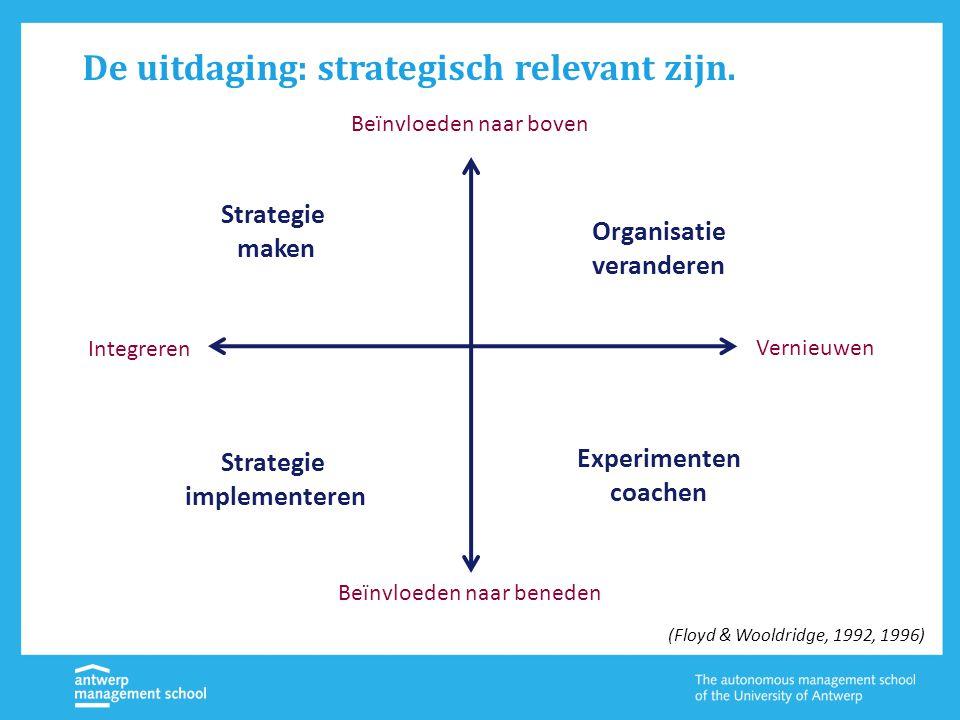 De uitdaging: strategisch relevant zijn. Beïnvloeden naar beneden Integreren Beïnvloeden naar boven Vernieuwen Strategie implementeren (Floyd & Wooldr