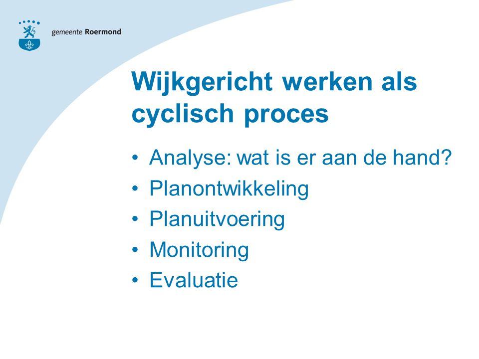 Wijkgericht werken als cyclisch proces Analyse: wat is er aan de hand.