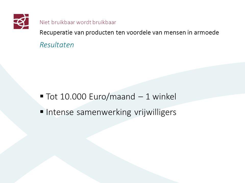 Niet bruikbaar wordt bruikbaar Recuperatie van producten ten voordele van mensen in armoede Resultaten  Tot 10.000 Euro/maand – 1 winkel  Intense samenwerking vrijwilligers