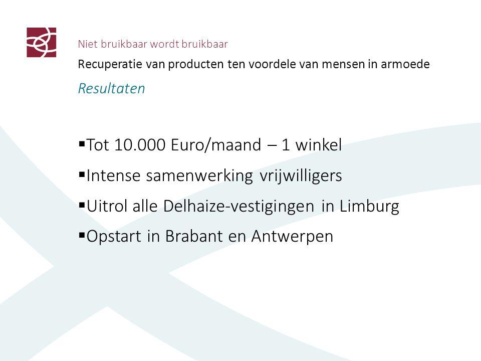 Niet bruikbaar wordt bruikbaar Recuperatie van producten ten voordele van mensen in armoede Resultaten  Tot 10.000 Euro/maand – 1 winkel  Intense samenwerking vrijwilligers  Uitrol alle Delhaize-vestigingen in Limburg  Opstart in Brabant en Antwerpen