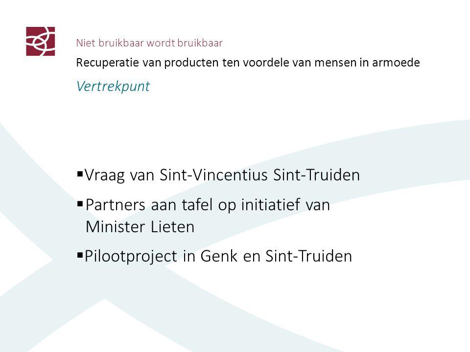 Niet bruikbaar wordt bruikbaar Recuperatie van producten ten voordele van mensen in armoede Resultaten  Tot 10.000 Euro/maand – 1 winkel