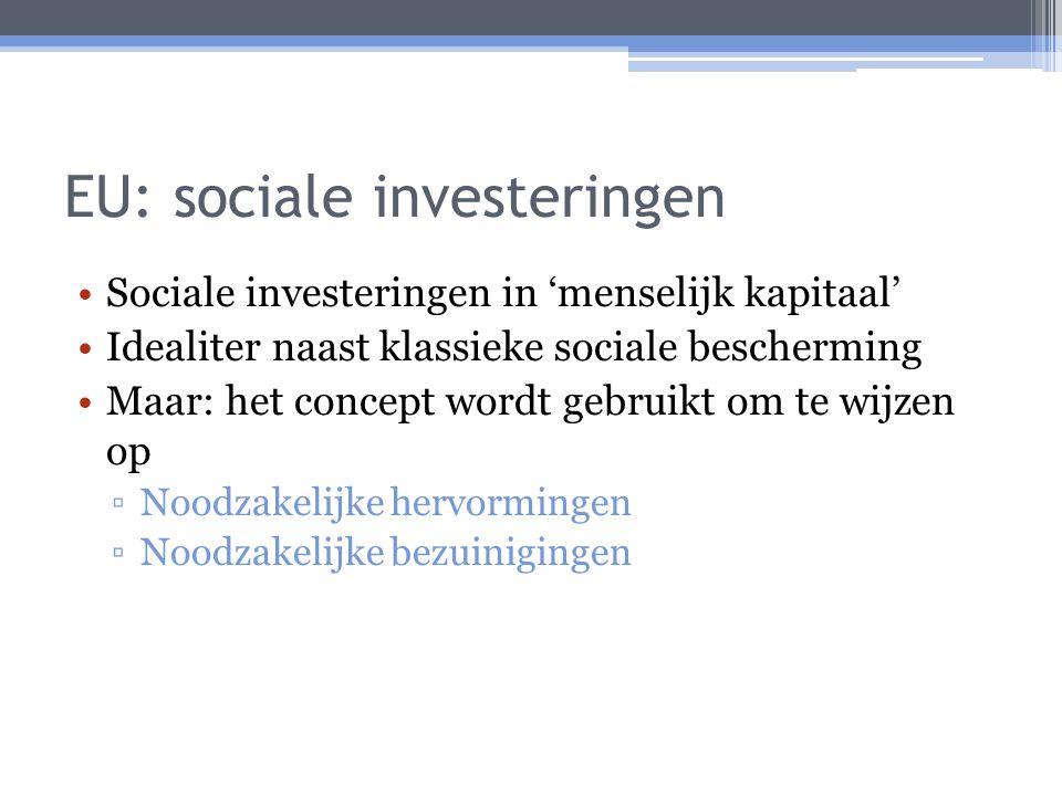 EU: sociale investeringen Sociale investeringen in 'menselijk kapitaal' Idealiter naast klassieke sociale bescherming Maar: het concept wordt gebruikt om te wijzen op ▫Noodzakelijke hervormingen ▫Noodzakelijke bezuinigingen
