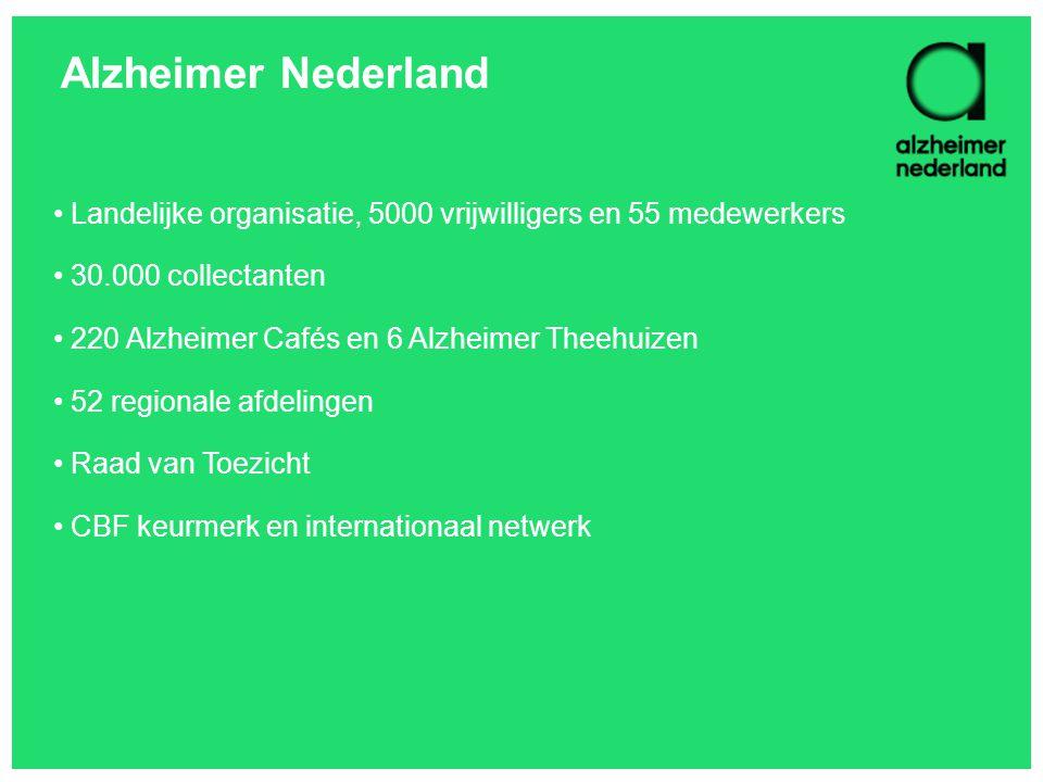 Alzheimer Nederland Landelijke organisatie, 5000 vrijwilligers en 55 medewerkers 30.000 collectanten 220 Alzheimer Cafés en 6 Alzheimer Theehuizen 52