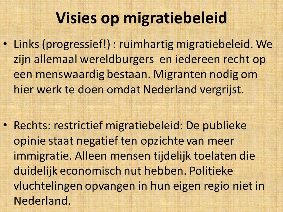 Visies op migratiebeleid Links (progressief!) : ruimhartig migratiebeleid. We zijn allemaal wereldburgers en iedereen recht op een menswaardig bestaan
