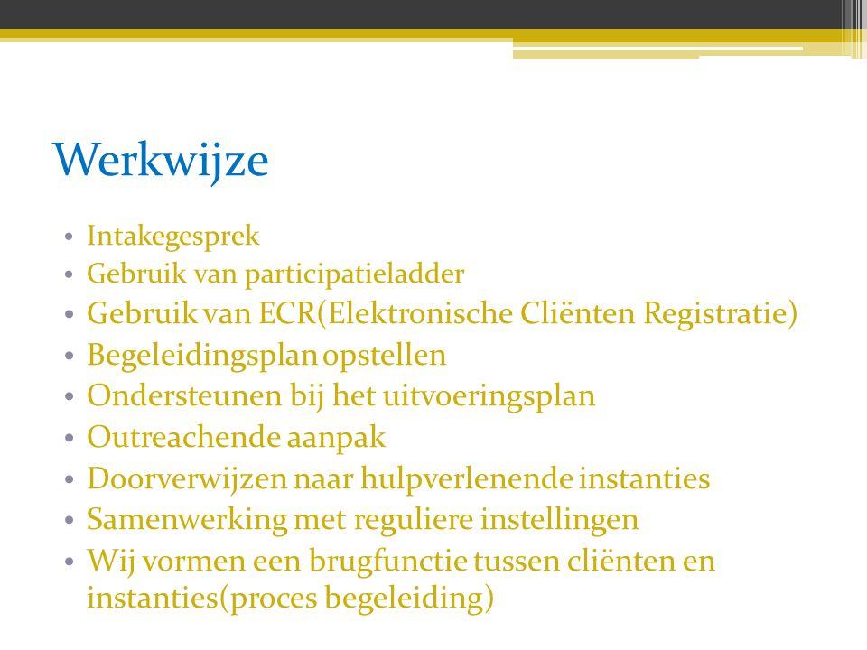 Werkwijze Intakegesprek Gebruik van participatieladder Gebruik van ECR(Elektronische Cliënten Registratie) Begeleidingsplan opstellen Ondersteunen bij