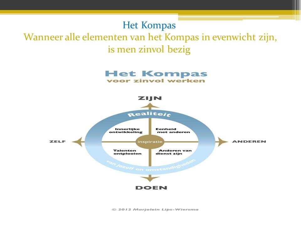 Het Kompas Wanneer alle elementen van het Kompas in evenwicht zijn, is men zinvol bezig