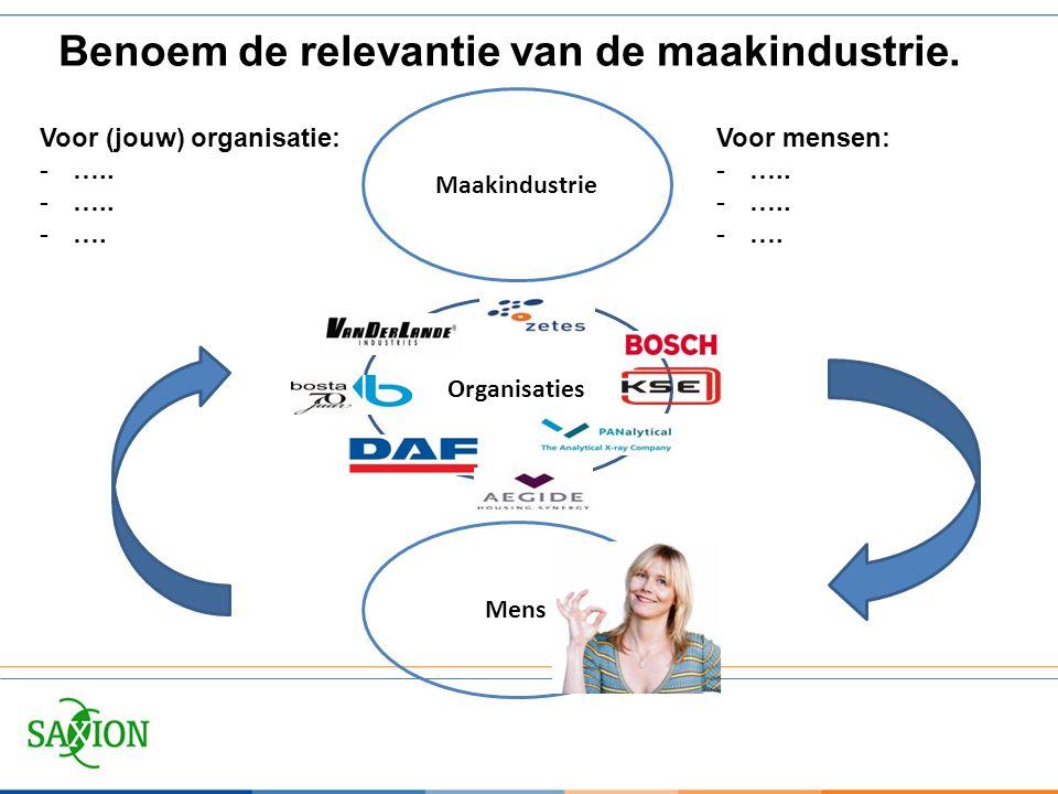 Mens Organisaties Maakindustrie Benoem de relevantie van de maakindustrie. Voor (jouw) organisatie: -….. -…. Voor mensen: -….. -….