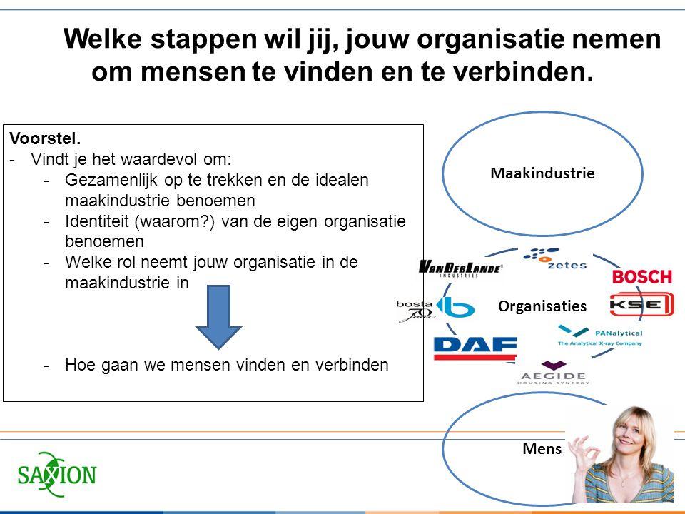 Mens Organisaties Maakindustrie Welke stappen wil jij, jouw organisatie nemen om mensen te vinden en te verbinden. Voorstel. -Vindt je het waardevol o