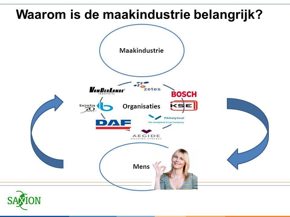 Interessante vragen: -Wat draagt de maakindustrie bij aan de Nederlandse economie.