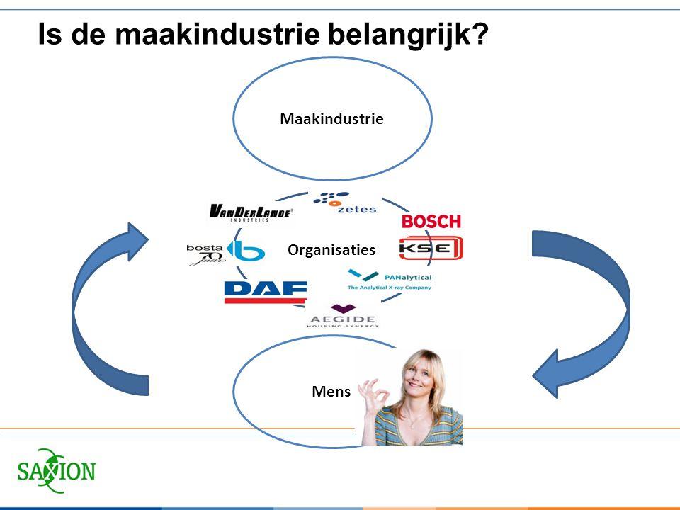 Mens Organisaties Maakindustrie Is de maakindustrie belangrijk?