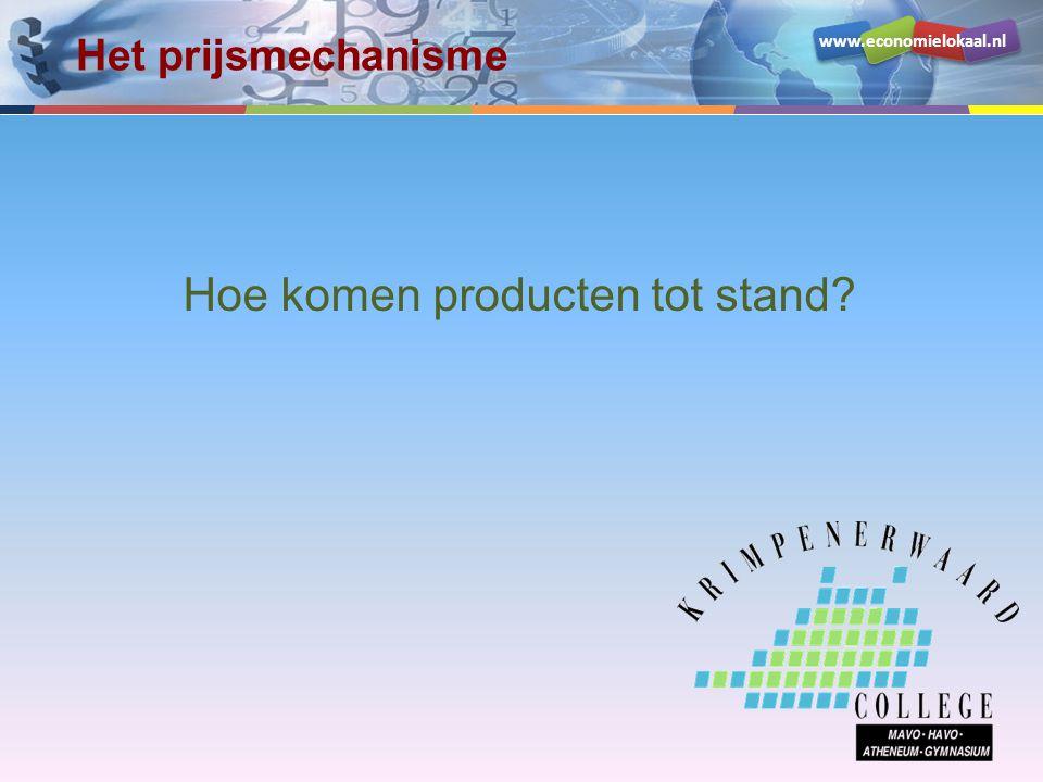 www.economielokaal.nl Hoe komen producten tot stand? Het prijsmechanisme