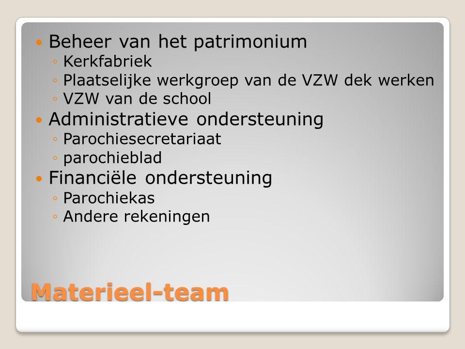 Materieel-team Beheer van het patrimonium ◦Kerkfabriek ◦Plaatselijke werkgroep van de VZW dek werken ◦VZW van de school Administratieve ondersteuning ◦Parochiesecretariaat ◦parochieblad Financiële ondersteuning ◦Parochiekas ◦Andere rekeningen