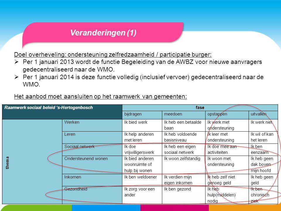 Veranderingen (1) Doel overheveling: ondersteuning zelfredzaamheid / participatie burger:  Per 1 januari 2013 wordt de functie Begeleiding van de AWB
