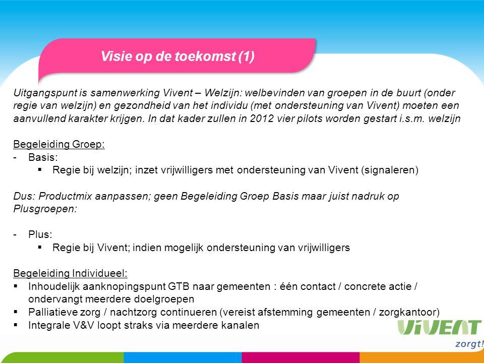 Visie op de toekomst (1) Uitgangspunt is samenwerking Vivent – Welzijn: welbevinden van groepen in de buurt (onder regie van welzijn) en gezondheid va