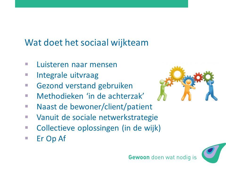 Wat doet het sociaal wijkteam  Luisteren naar mensen  Integrale uitvraag  Gezond verstand gebruiken  Methodieken 'in de achterzak'  Naast de bewo